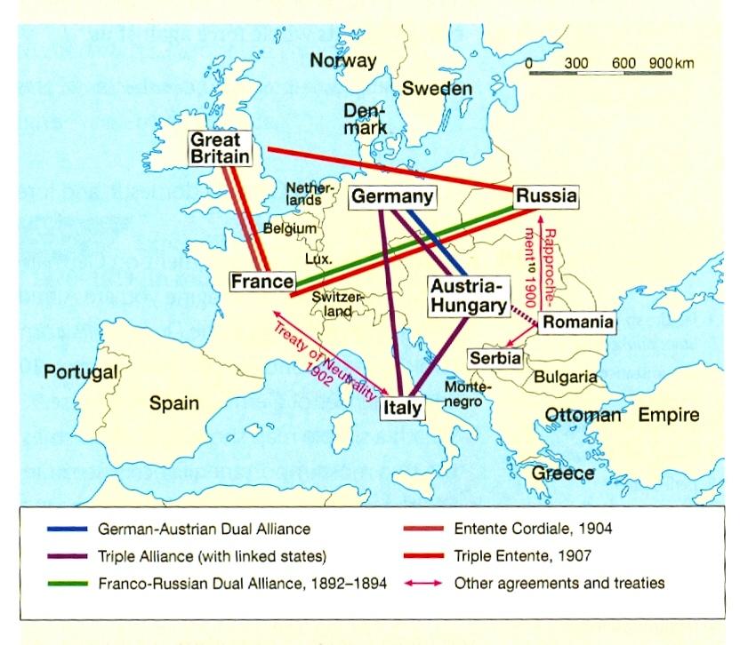 Arbeitsblatt Verlauf Erster Weltkrieg : Geschichte imperialismus und erster weltkrieg